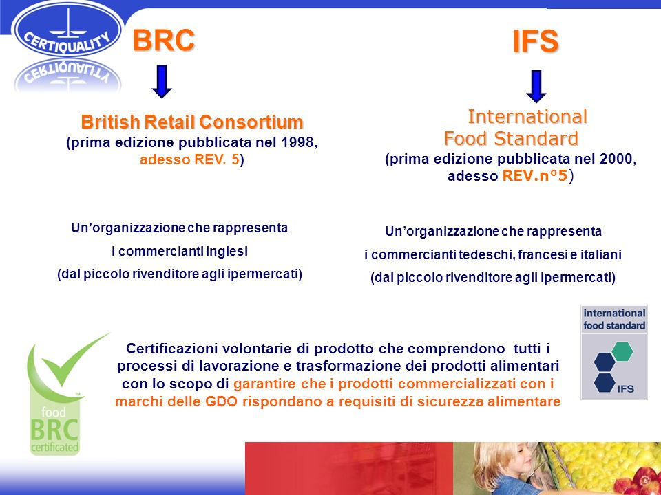 IFS BRC International British Retail Consortium Food Standard