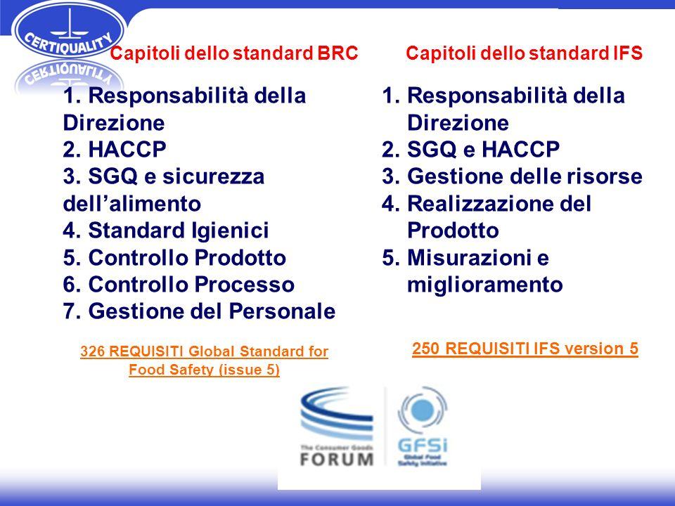 Capitoli dello standard IFS