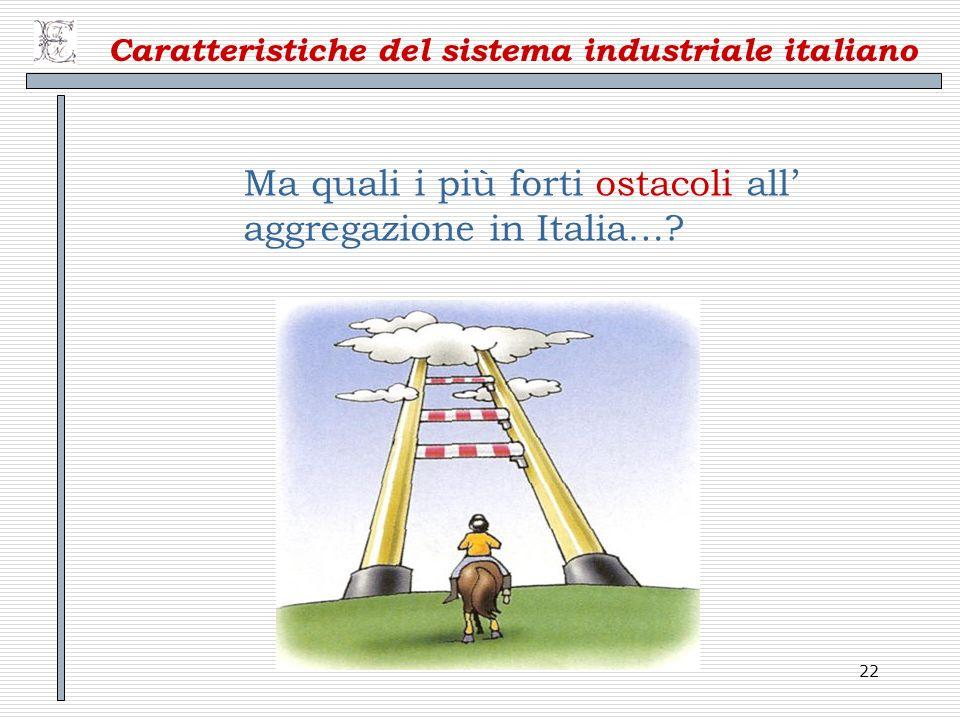 Caratteristiche del sistema industriale italiano
