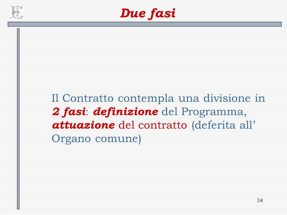 Due fasi Il Contratto contempla una divisione in 2 fasi: definizione del Programma, attuazione del contratto (deferita all' Organo comune)