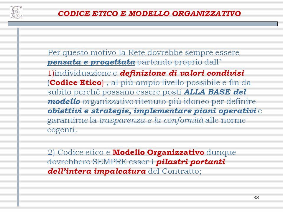 CODICE ETICO E MODELLO ORGANIZZATIVO