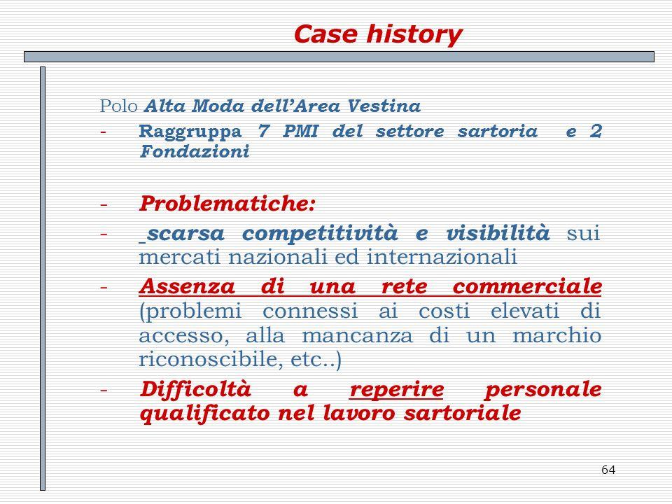 Case history Problematiche: