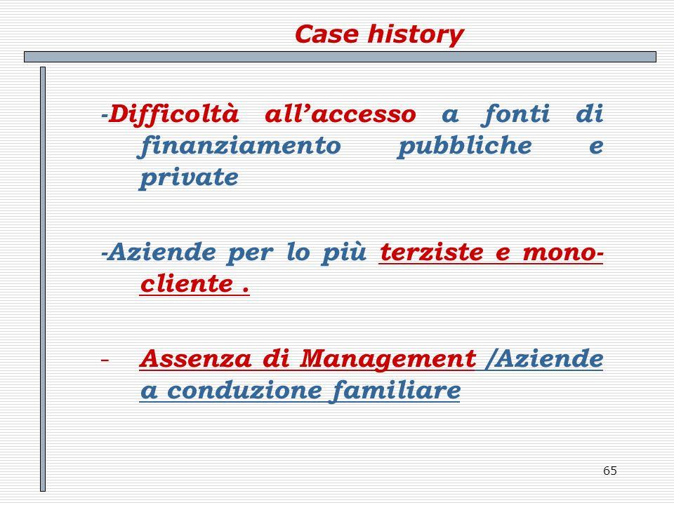 -Difficoltà all'accesso a fonti di finanziamento pubbliche e private