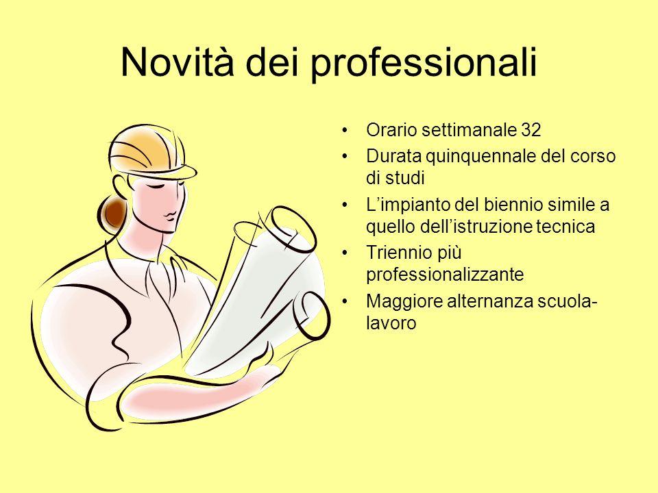 Novità dei professionali