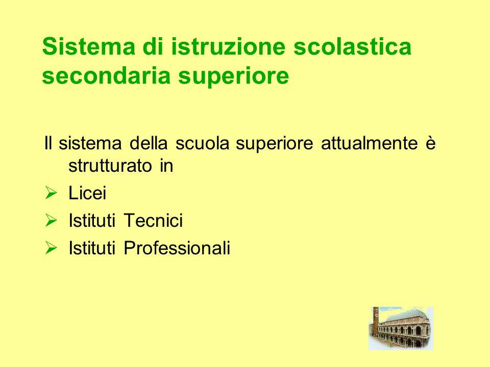 Sistema di istruzione scolastica secondaria superiore