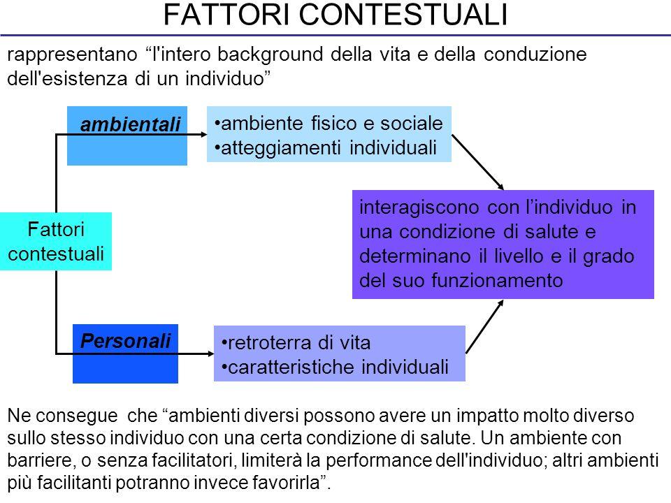 FATTORI CONTESTUALI ambientali