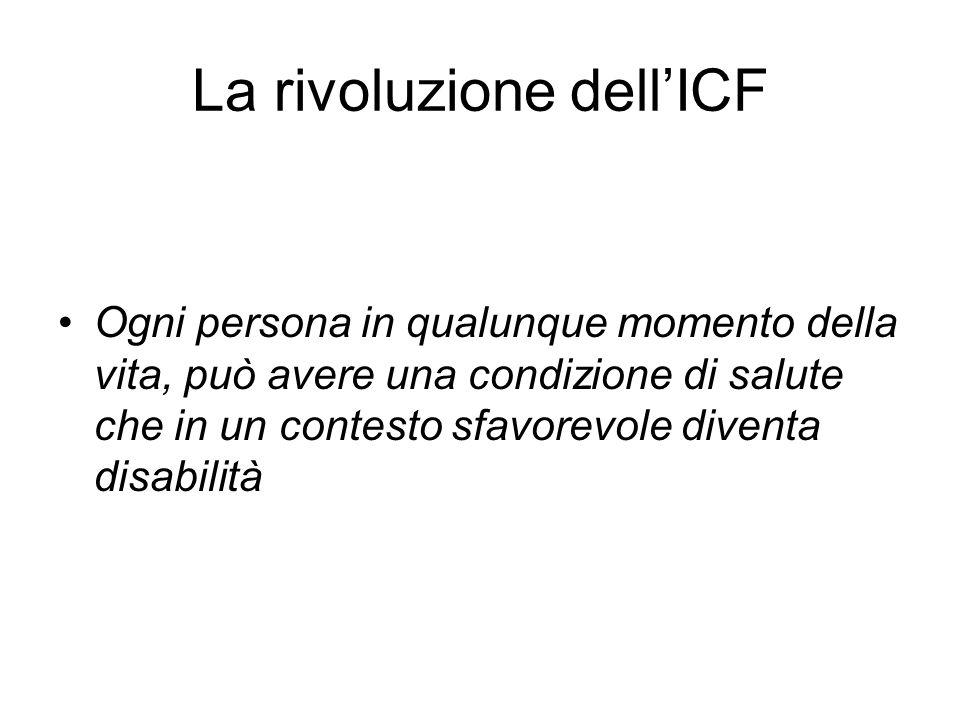 La rivoluzione dell'ICF
