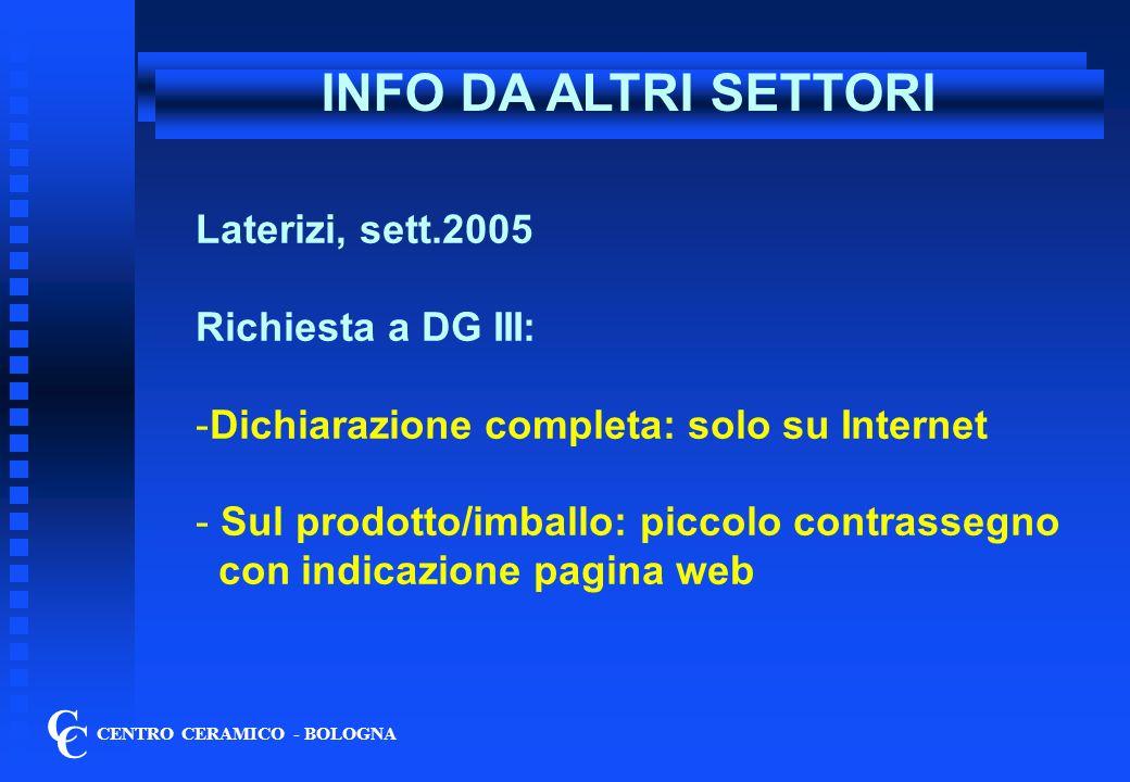 INFO DA ALTRI SETTORI C C Laterizi, sett.2005 Richiesta a DG III:
