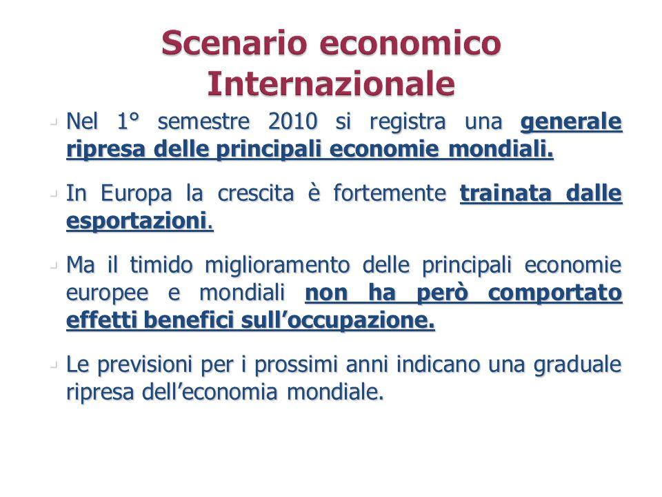 Scenario economico Internazionale