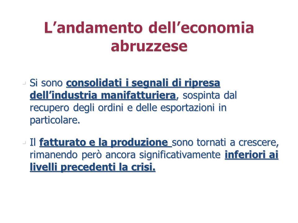 L'andamento dell'economia abruzzese