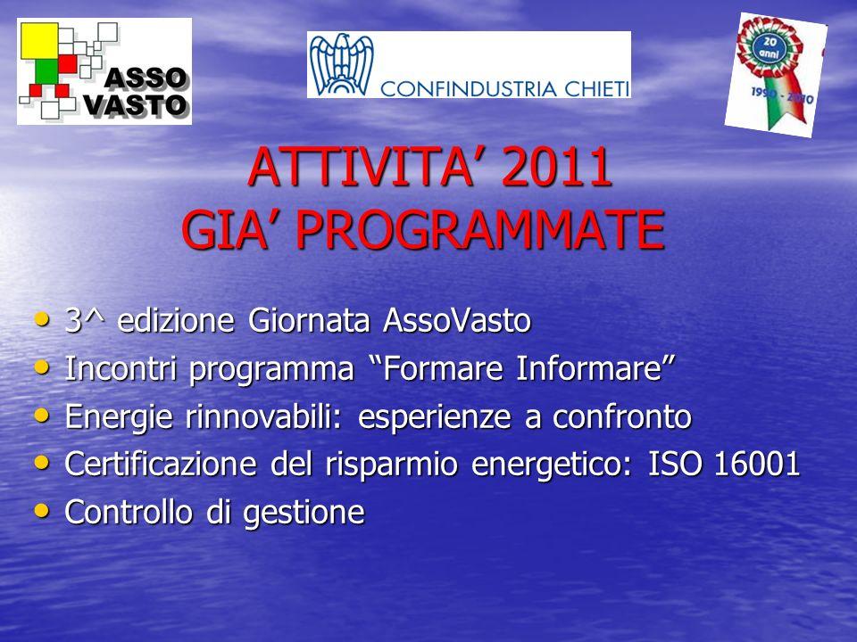 ATTIVITA' 2011 GIA' PROGRAMMATE