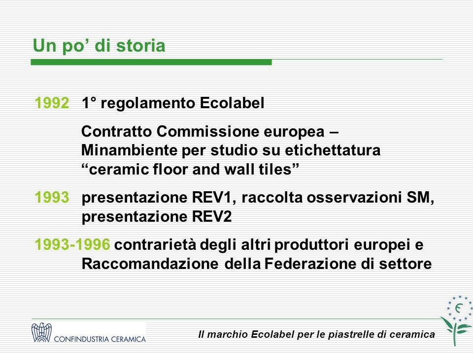 Un po' di storia 1992 1° regolamento Ecolabel