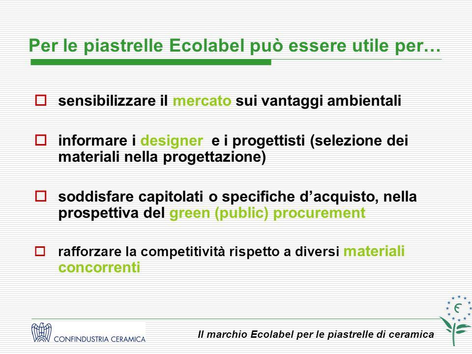 Per le piastrelle Ecolabel può essere utile per…