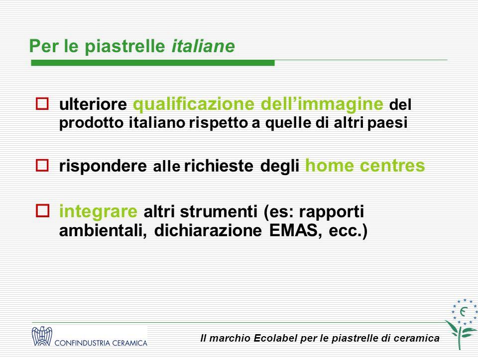 Per le piastrelle italiane