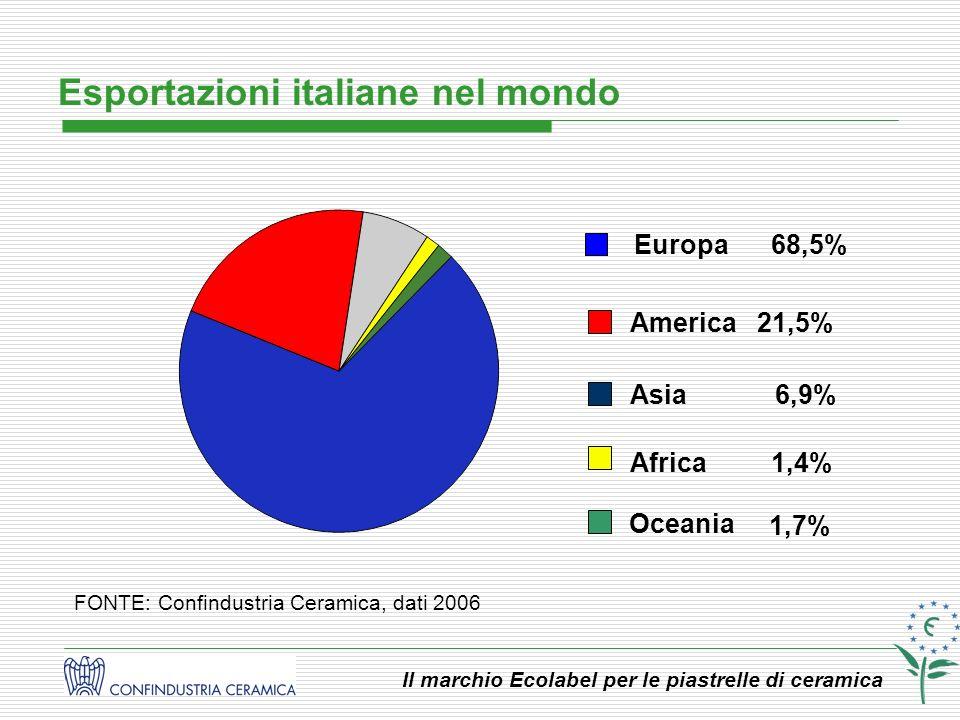 Esportazioni italiane nel mondo