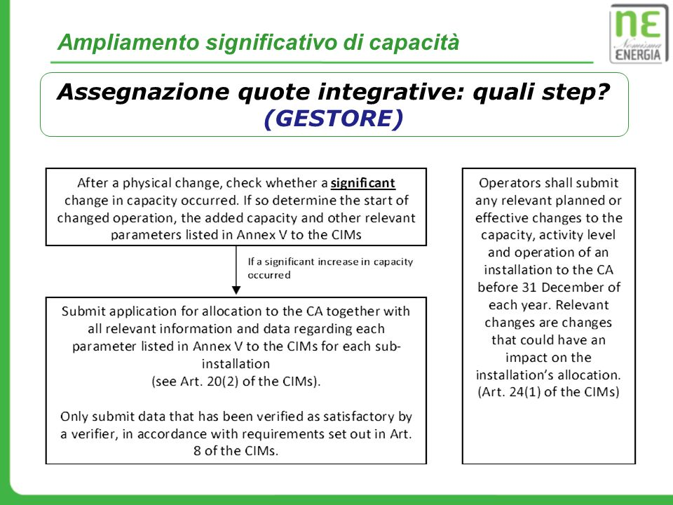 Assegnazione quote integrative: quali step