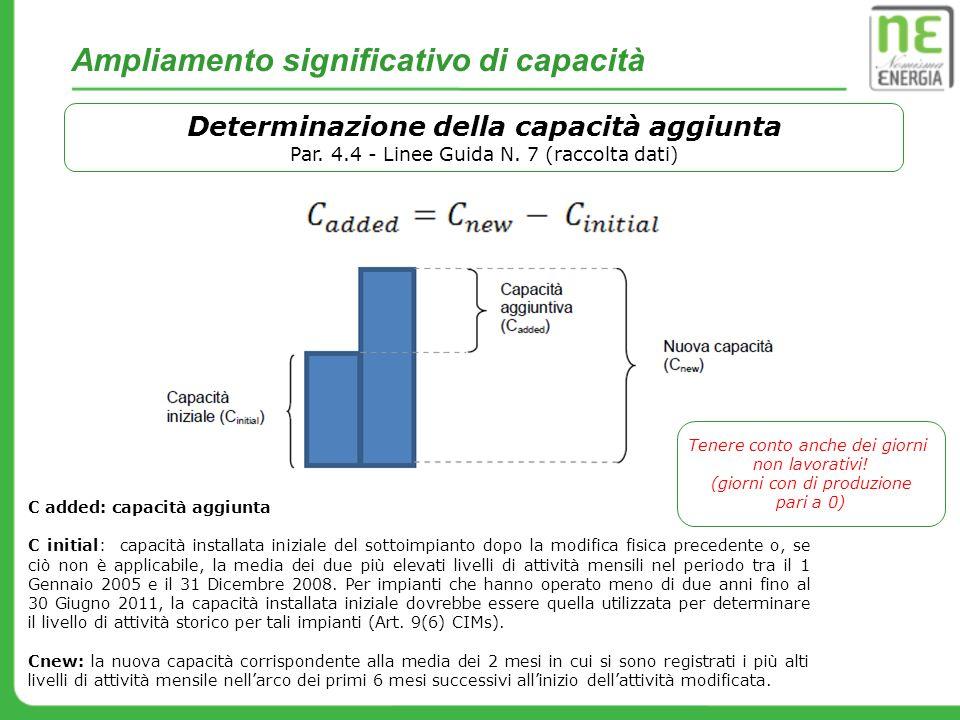 Determinazione della capacità aggiunta