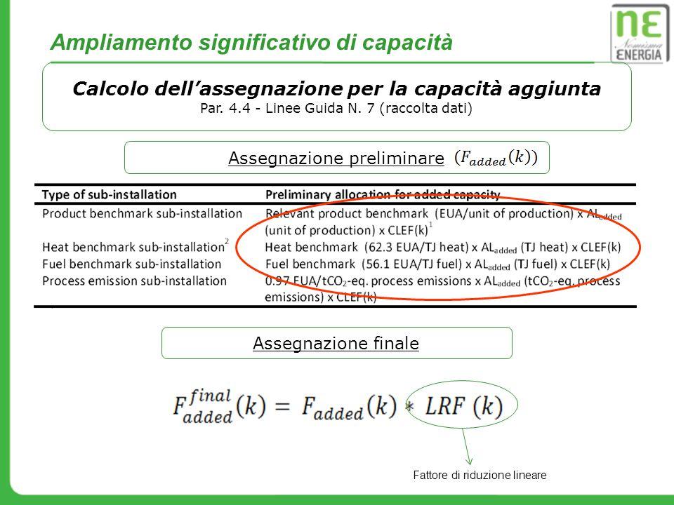 Calcolo dell'assegnazione per la capacità aggiunta