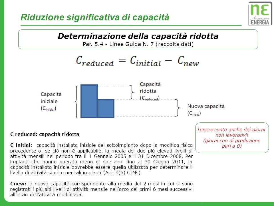 Determinazione della capacità ridotta