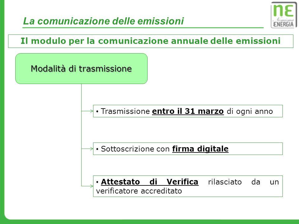 Il modulo per la comunicazione annuale delle emissioni