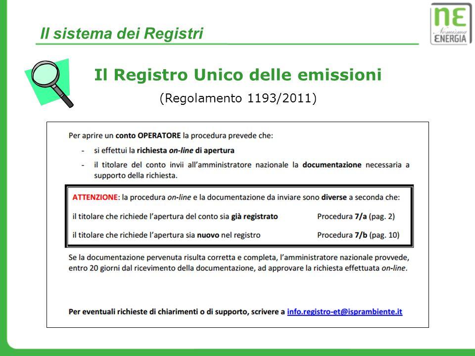 Il Registro Unico delle emissioni