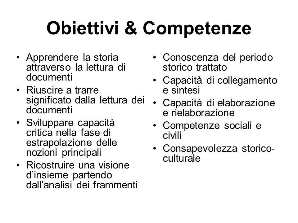 Obiettivi & Competenze