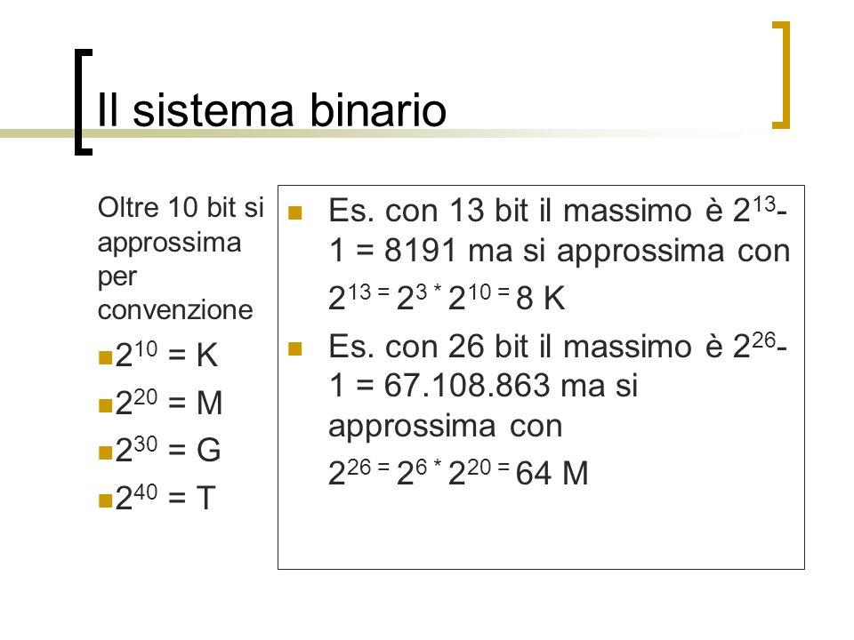 Il sistema binario Oltre 10 bit si approssima per convenzione. 210 = K. 220 = M. 230 = G. 240 = T.