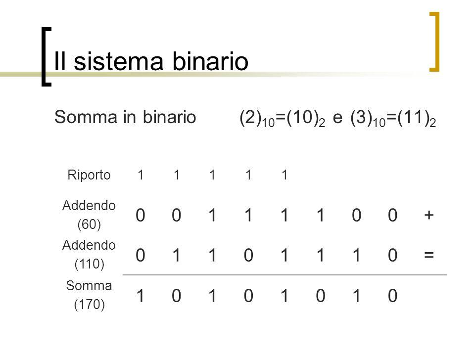 Il sistema binario + Somma in binario (2)10=(10)2 e (3)10=(11)2 =