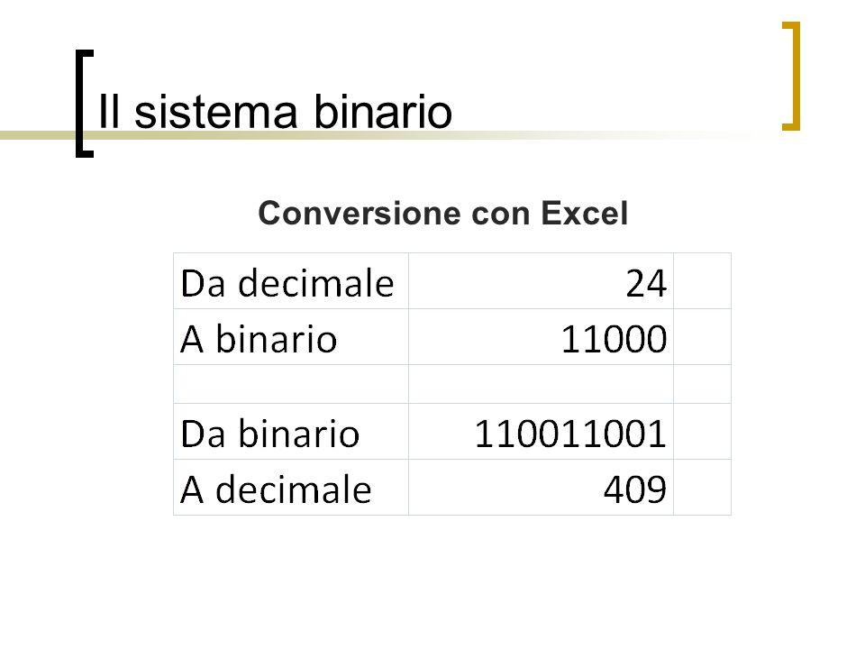 Il sistema binario Conversione con Excel