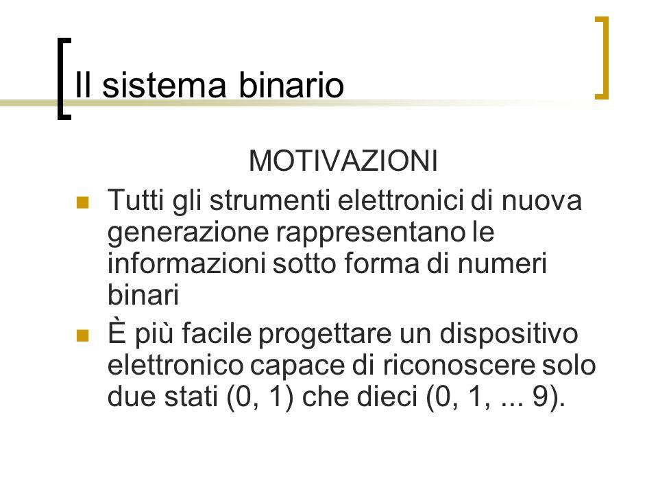 Il sistema binario MOTIVAZIONI