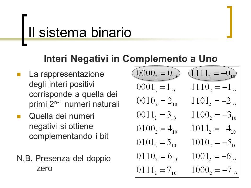 Interi Negativi in Complemento a Uno