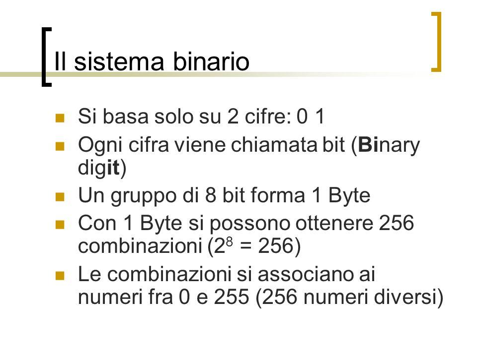Il sistema binario Si basa solo su 2 cifre: 0 1