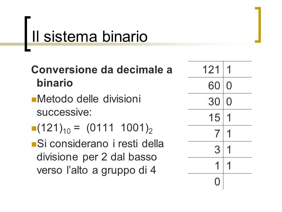 Il sistema binario Conversione da decimale a binario