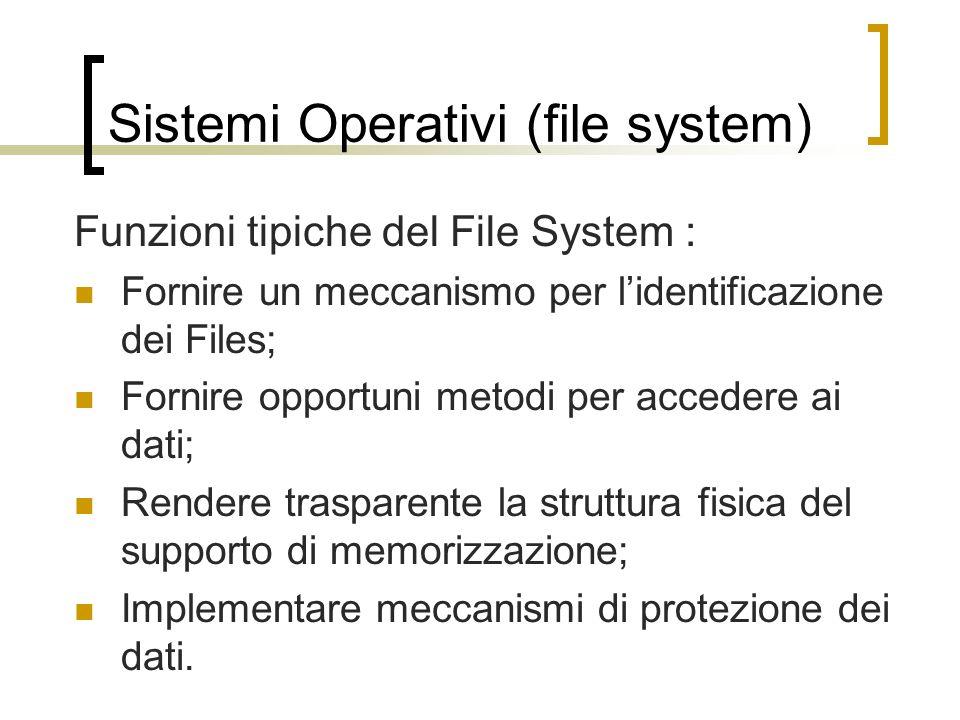Sistemi Operativi (file system)