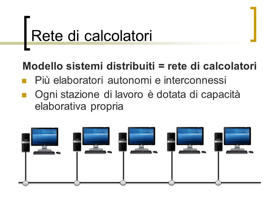 Modello sistemi distribuiti = rete di calcolatori