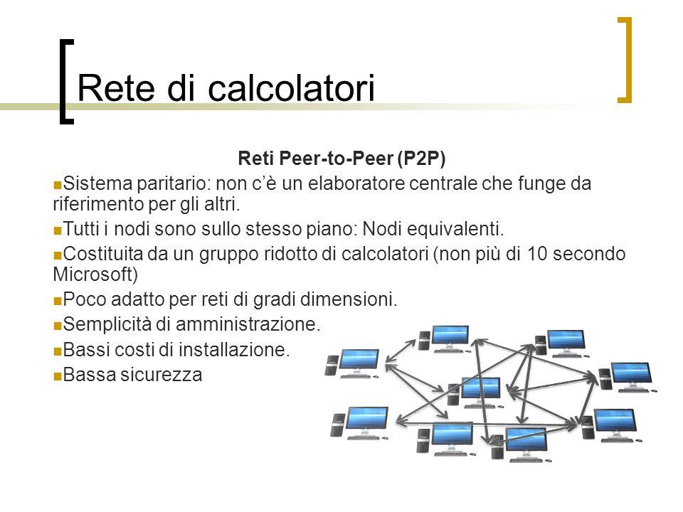 Reti Peer-to-Peer (P2P)