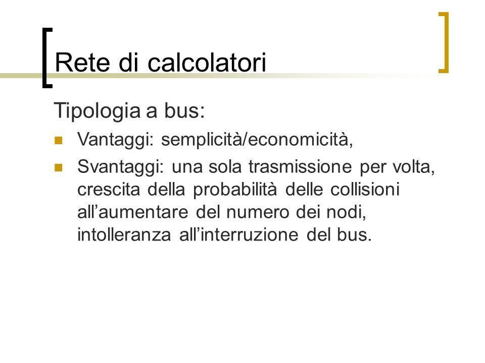 Rete di calcolatori Tipologia a bus: Vantaggi: semplicità/economicità,