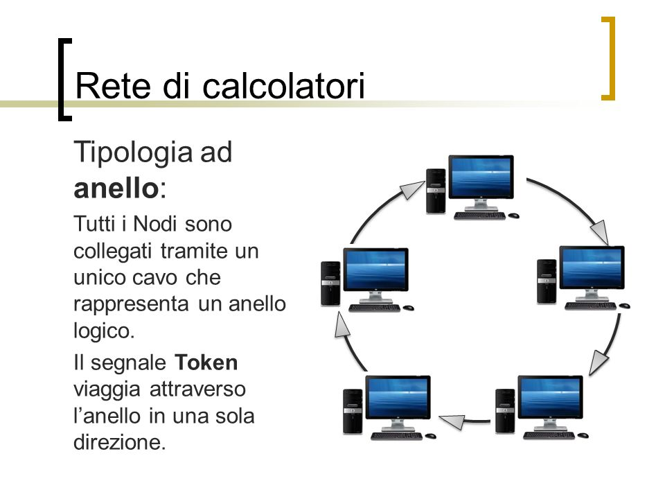 Rete di calcolatori Tipologia ad anello: