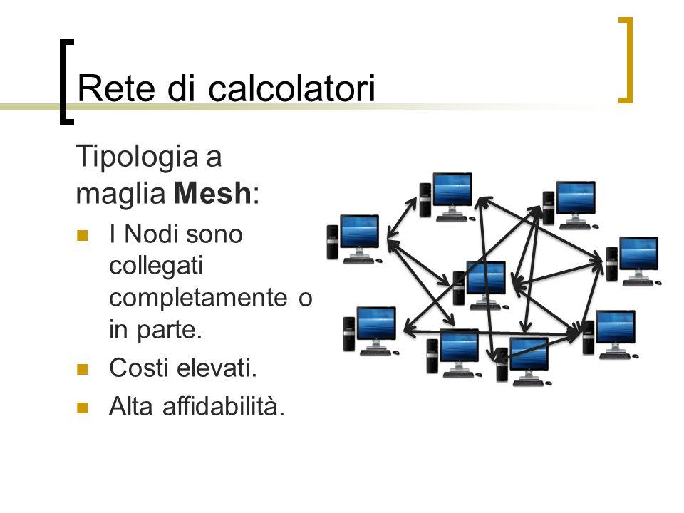 Rete di calcolatori Tipologia a maglia Mesh: