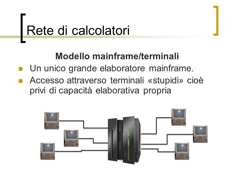 Modello mainframe/terminali