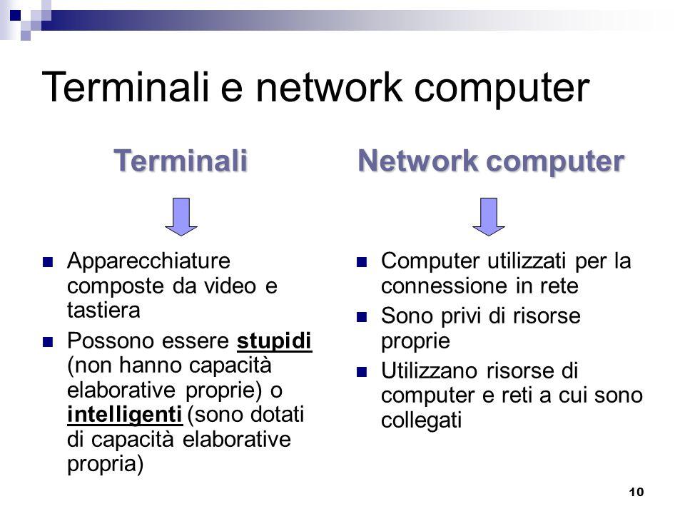 Terminali e network computer