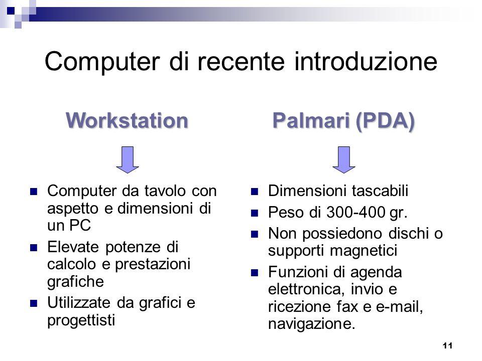 Computer di recente introduzione