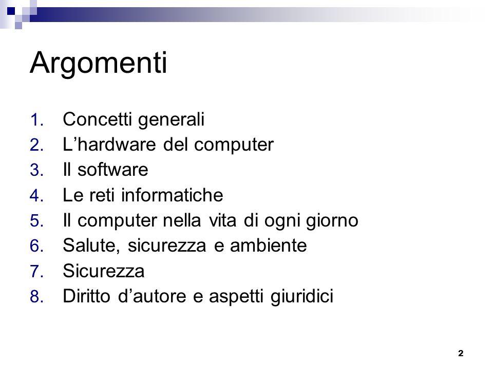 Argomenti Concetti generali L'hardware del computer Il software