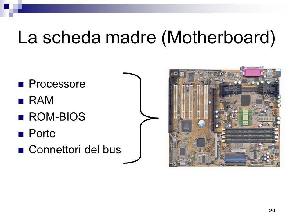 La scheda madre (Motherboard)