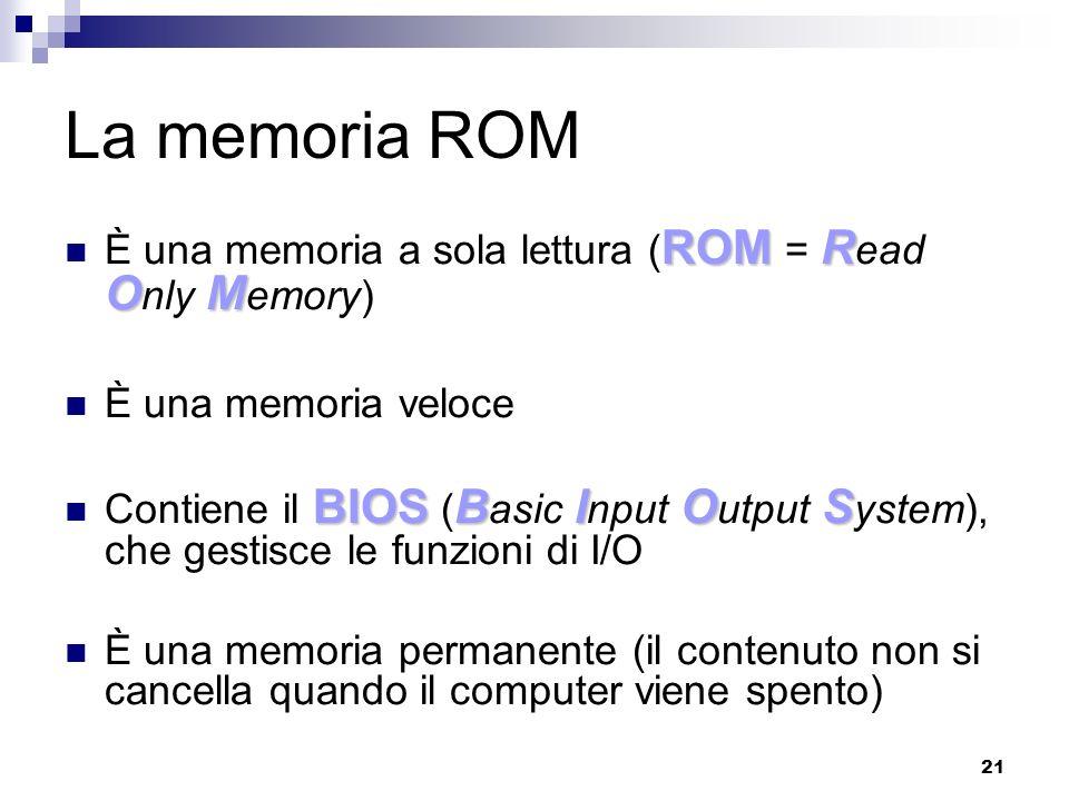 La memoria ROM È una memoria a sola lettura (ROM = Read Only Memory)