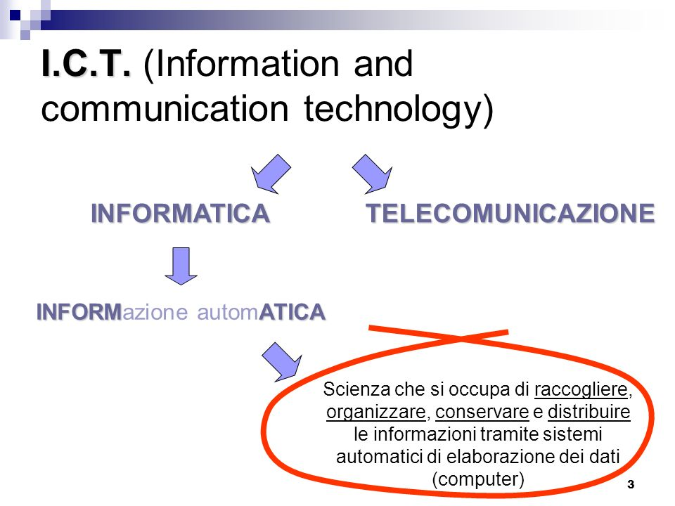 I.C.T. (Information and communication technology)