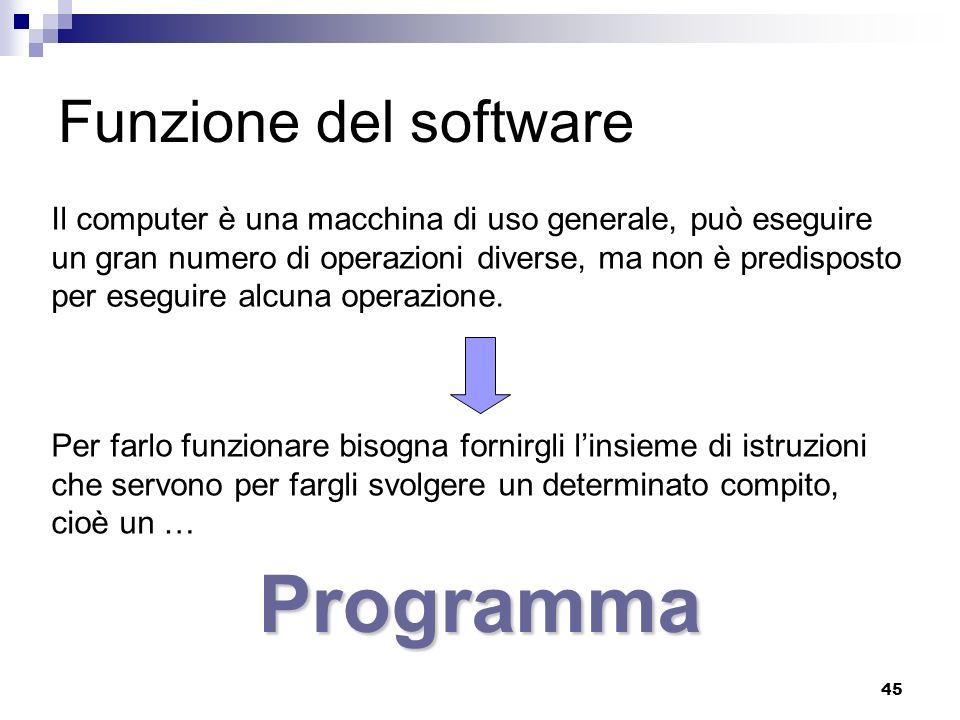 Programma Funzione del software