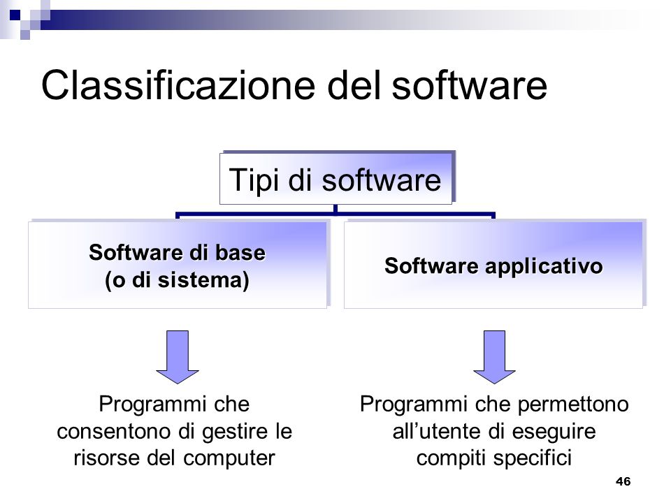 Classificazione del software