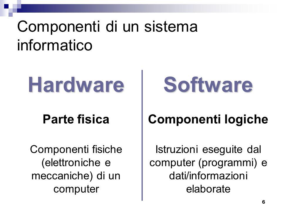 Componenti di un sistema informatico