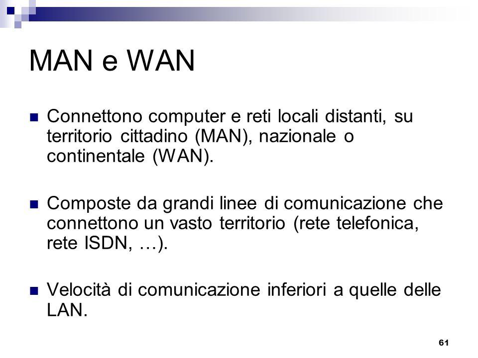 MAN e WAN Connettono computer e reti locali distanti, su territorio cittadino (MAN), nazionale o continentale (WAN).